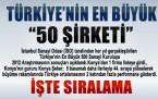 İşte Türkiye'deki En Büyük 50 Şirket