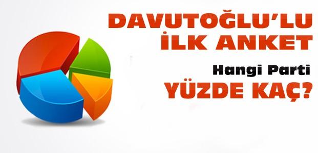 Davutoğlu'lu İlk Ankette Partilerin Oy Oranları?