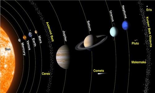 En büyük güneş sistemi keşfedildi