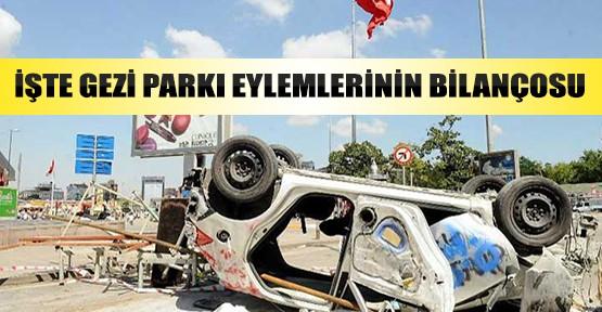 İşte Gezi Parkı Eylemlerinin Son Bilançosu