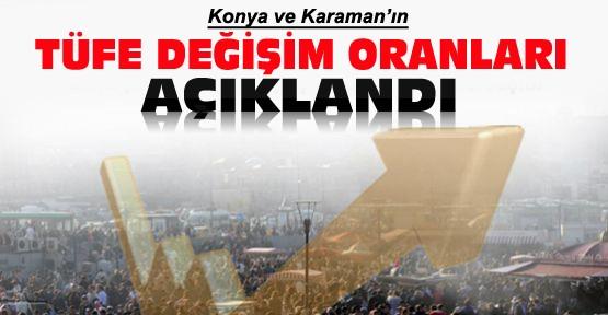 Konya ve Karaman'ın TÜFE değişim oranları açıklandı
