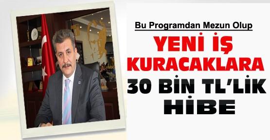 Konya'da Yeni İş Kuracaklara 30 Bin TL Hibe-70 Bin TL Faizsiz Kredi