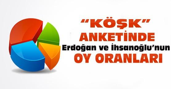 Köşk Anketinde Erdoğan ve İhsanoğlu'nun oy oranları ne?