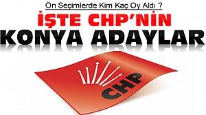 CHP Konya Adayları Kim Oldu ?