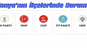 Konya ve İlçelerinde Seçim Sonuçları-Lİste