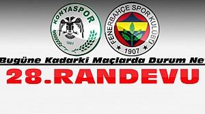 Konyaspor Fenerbahçe ile 28.Randevusunda