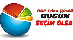 Son Ankette Ak Parti Uçtu HDP Çakıldı