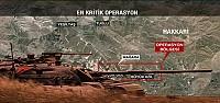6 Bin askerle dev operasyon