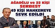 Ali Ağaoğlu ve 22 Kişi Serbest 49 Kişi Mahkemeye Sevk Edildi