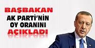 Başbakan AKP'nin Oy Oranını Açıkladı