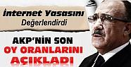 Beşir Atalay AKP'nin Oy Oranını Açıkladı-İnternet Yasasını Değerlendirdi