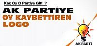 Bu Partinin Logosu Ak Partiye Oy Kaybettirdi