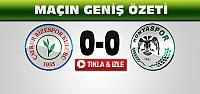 Çaykur Rize Torku Konyaspor-ÖZET-VİDEO