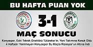 Çaykur Rizespor Torku Konyaspor Maç Sonucu