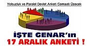 Cemaati Üzecek Araştırma: İşte GENAR'ın 17 Aralık Anketi