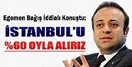 Egemen Bağış: İstanbul'u Yüzde 60 Oyla Alırız