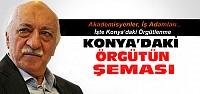 FETÖ'nün Konya'daki Örgütlenme Şeması