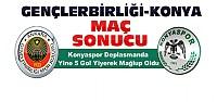 Gençlerbirliği-Konyaspor Maç Sonucu