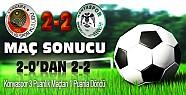 Gençlerbirliği Torku Konyaspor Maç Sonucu