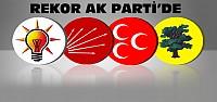Hangi Partinin Kaç Sandık Görevlisi Var?