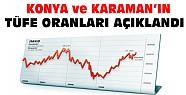 Konya ve Karaman'ın Tüfe Oranları Açıklandı