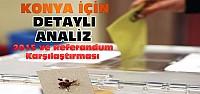 Konya'da Karşılaştırmalı Seçim Analizi
