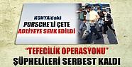 Konya'daki Tefecilik Operasyonunda Son Durum