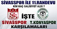 Konyaspor Sivasspor ile 11. Randevusunda-İşte 2 Takımın Karşılaştırması