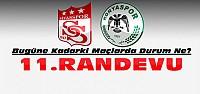 Konyaspor Sivasspor İle 11.Randevusuna Çıkıyor