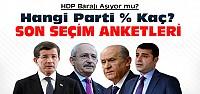 Son Seçim Anketinde Partilerin Oy Oranları?