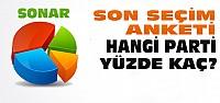 SONAR'ın Anketinde Partilerin Oy Oranları