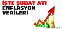 Şubat Enflasyon Rakamları Açıklandı