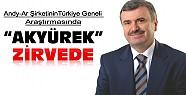 Tahir Akyürek Türkiye Geneli Araştırmasında Zirvede