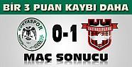 Torku Konyaspor Gaziantepspor Maç Sonucu