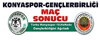Torku Konyaspor Gençlerbirliği-Maç Sonucu