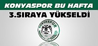 Torku Konyaspor Haftayı 3. Sırada Tamamladı