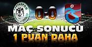 Torku Konyaspor-Trabzonspor Maç Sonucu