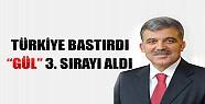 Türkiye Bastırdı Gül 3. Sırayı Aldı
