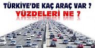 Türkiye'de kaç araç var-Yüzdeleri ne?