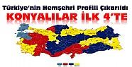 Türkiye'nin hemşehri profiline göre Konyalılar kaçıncı sırada?