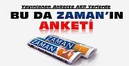 Zaman Gazetesinin Anketinde AKP Yerlerde