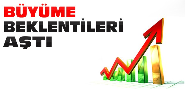 Türkiye Ekonomisi Beklentilerin  Üzerinde Büyüdü